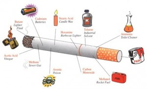 wpływ papierosa